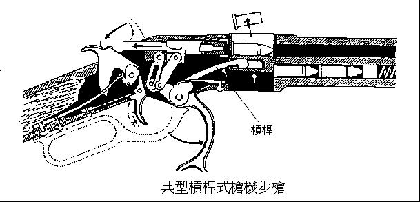 步枪撞针扳机结构图